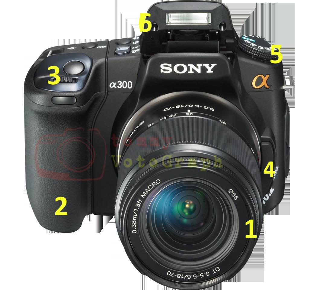 Bagian Body Kamera Dslr Tommy Votograph Nikon D5300 Kit 18 55mm Vr Ii Paket Keren Klik To Zoom