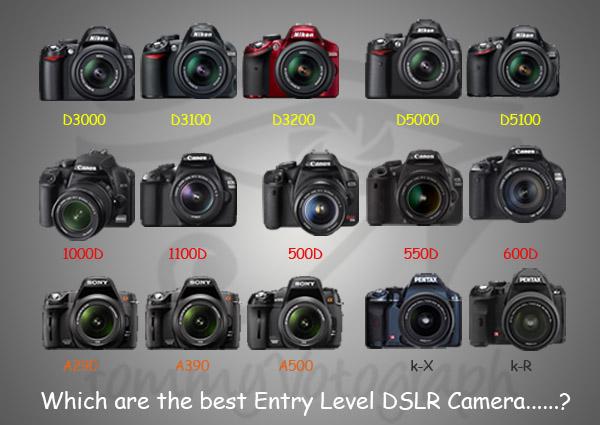 Disini saya akan membadingkan kamera DSLR entry level dari beragam ...