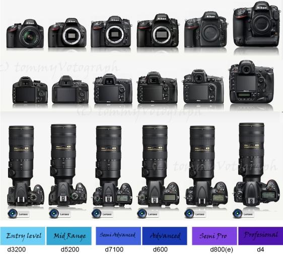 kasta Nikon